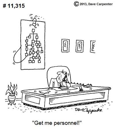 Personnel cartoons | Cartoons by Dave Carpenter